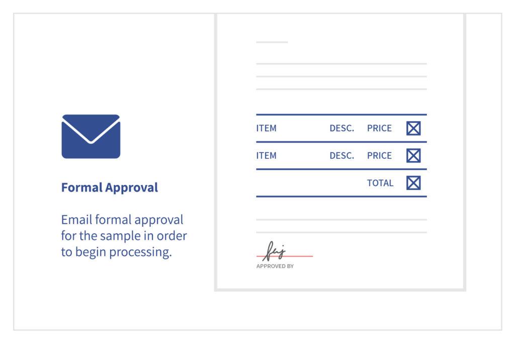 Proposal Approval