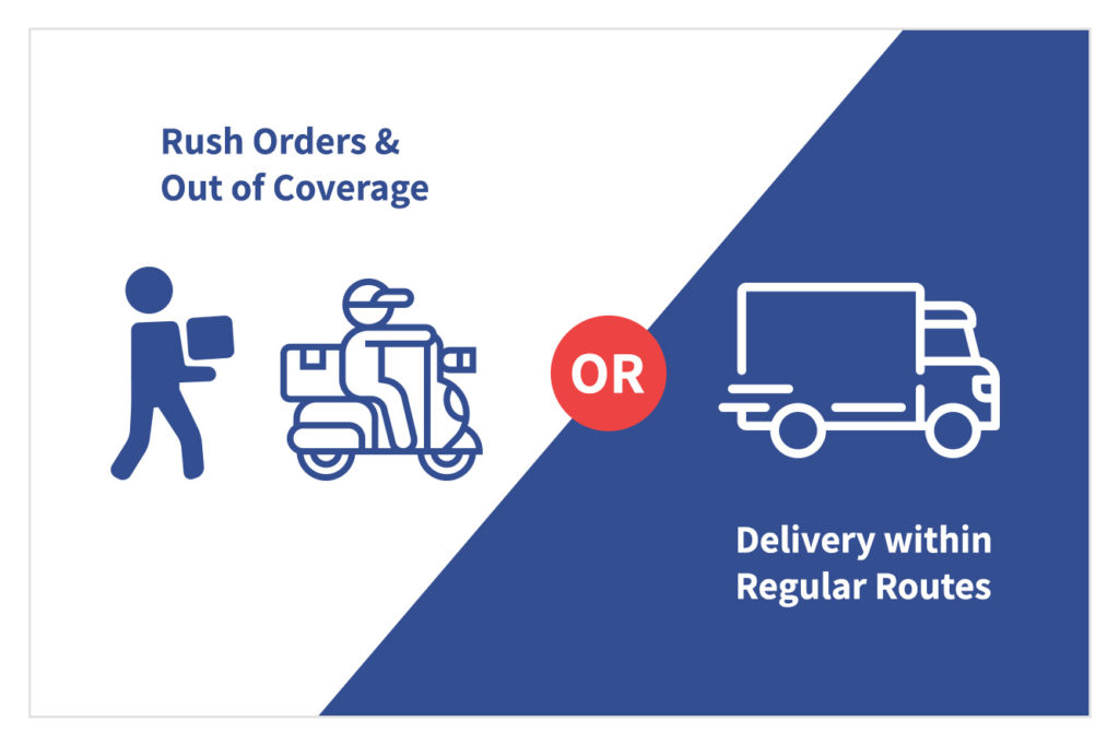 Delivery Sched